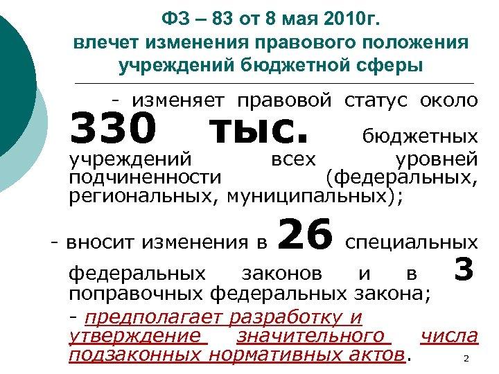 ФЗ – 83 от 8 мая 2010 г. влечет изменения правового положения учреждений бюджетной