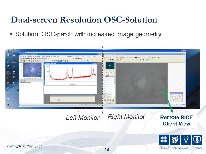 Dual-screen Resolution OSC-Solution • Solution: OSC-patch with increased image geometry Left Monitor Right Monitor