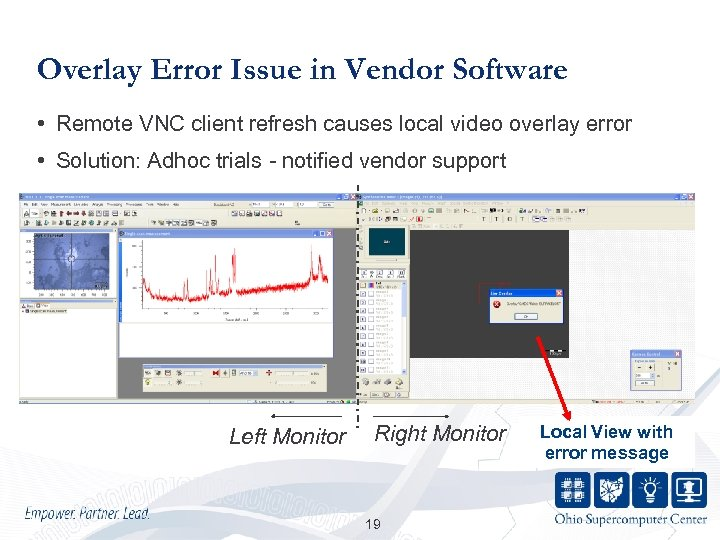 Overlay Error Issue in Vendor Software • Remote VNC client refresh causes local video
