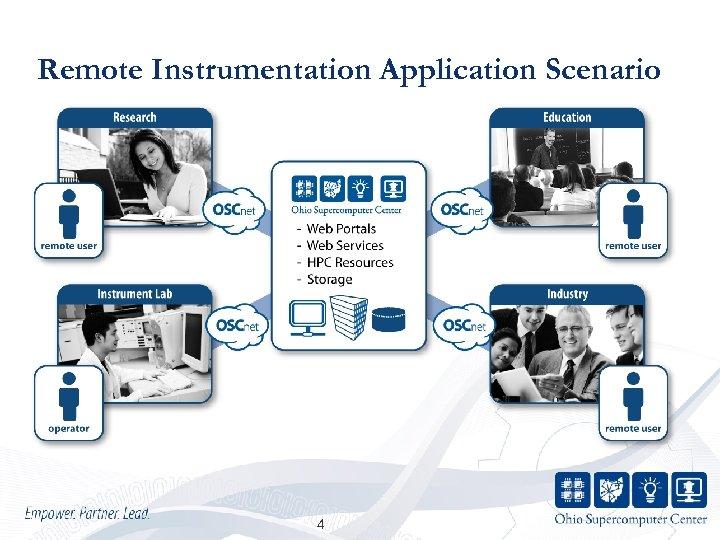 Remote Instrumentation Application Scenario 4
