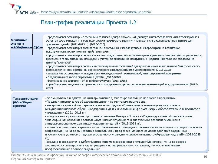 Меморандум реализации Проекта «Предпринимательское образование детей» План-график реализации Проекта 1. 2 - продолжается реализации