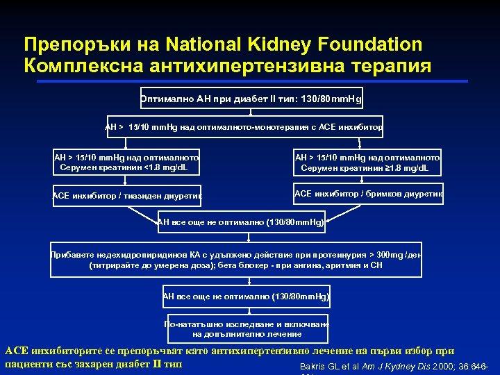Препоръки на National Kidney Foundation Комплексна антихипертензивна терапия Оптимално АН при диабет ІІ тип: