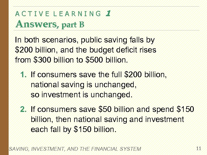 ACTIVE LEARNING Answers, part B 1 In both scenarios, public saving falls by $200