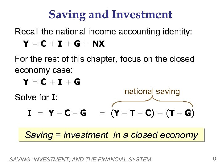 Saving and Investment Recall the national income accounting identity: Y = C + I