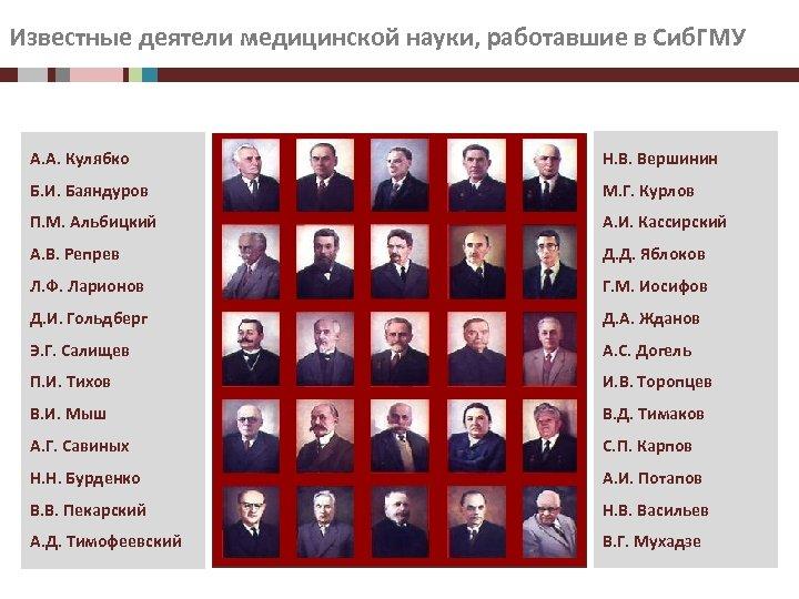 Известные деятели медицинской науки, работавшие в Сиб. ГМУ А. А. Кулябко Н. В. Вершинин