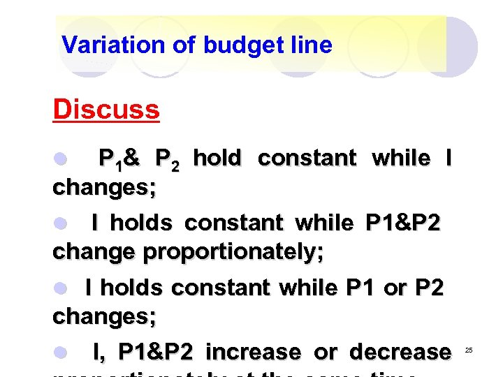 Variation of budget line Discuss P 1& P 2 hold constant while I changes;