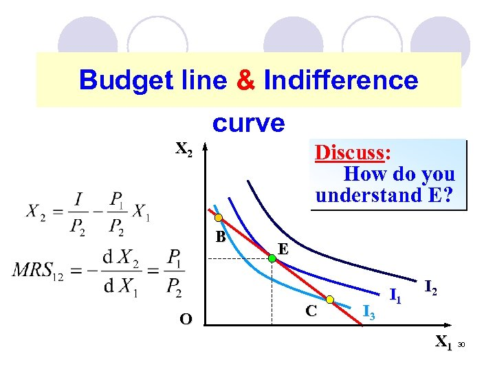 Budget line & Indifference curve X 2 Discuss: How do you understand E? B
