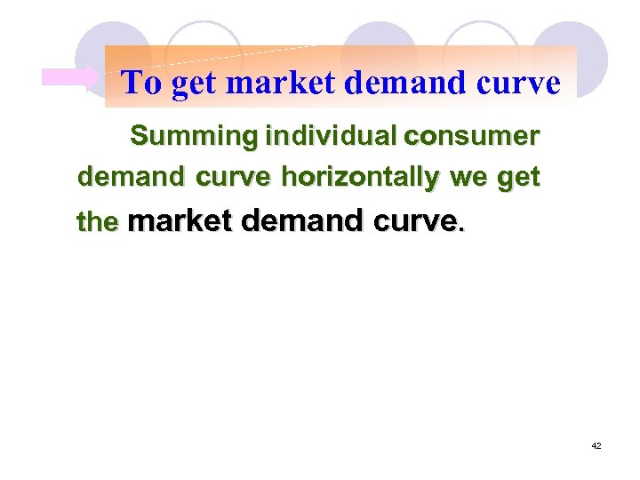 To get market demand curve Summing individual consumer demand curve horizontally we get the