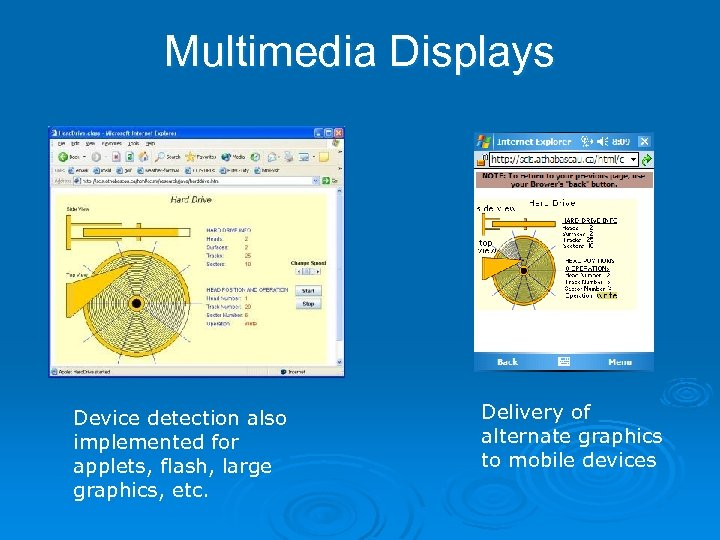 Multimedia Displays Device detection also implemented for applets, flash, large graphics, etc. Delivery of