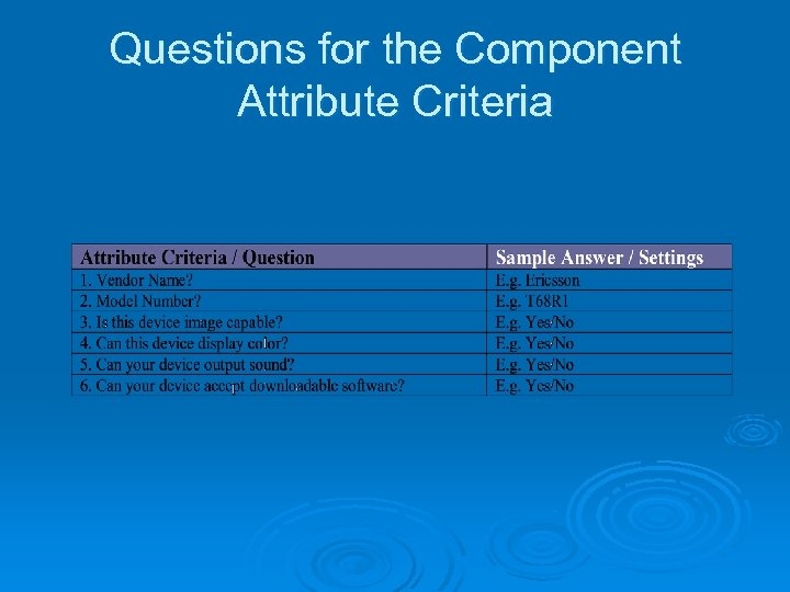 Questions for the Component Attribute Criteria