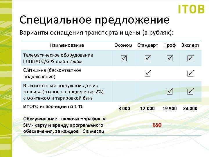 Специальное предложение Варианты оснащения транспорта и цены (в рублях): Наименование Телематическое оборудование ГЛОНАСС/GPS с