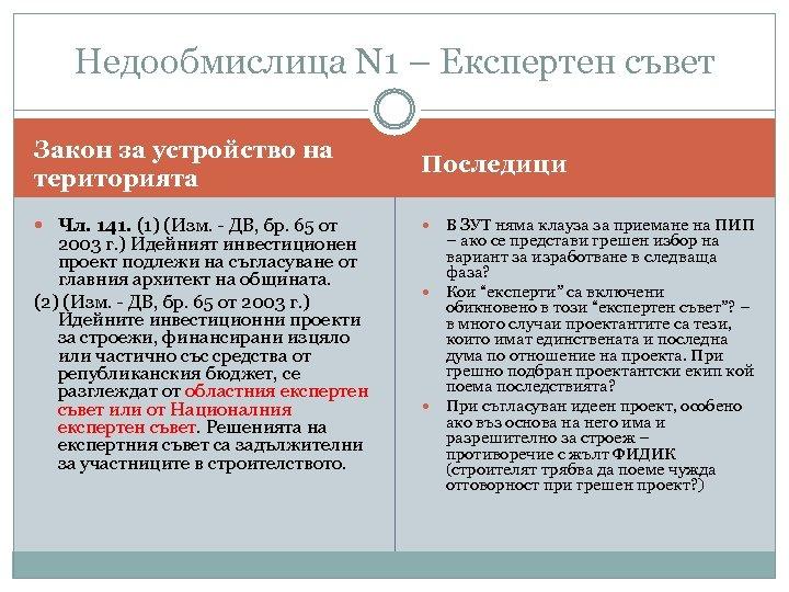 Недообмислица N 1 – Експертен съвет Закон за устройство на територията Последици Чл. 141.