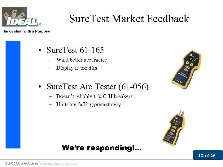 Sure. Test Market Feedback Innovation with a Purpose • Sure. Test 61 -165 –
