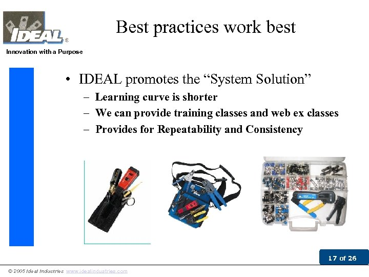 """Best practices work best Innovation with a Purpose • IDEAL promotes the """"System Solution"""""""