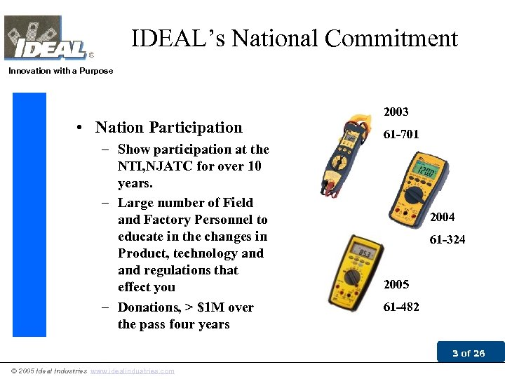IDEAL's National Commitment Innovation with a Purpose • Nation Participation – Show participation at