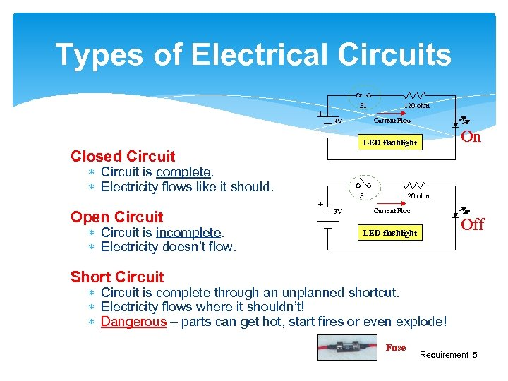 Types of Electrical Circuits + S 1 120 ohm Current Flow 3 V On