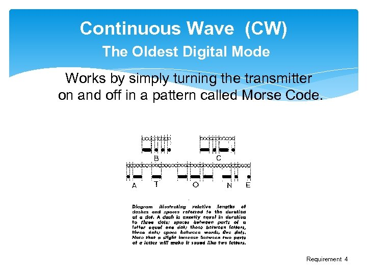 Continuous Wave (CW) The Oldest Digital Mode Works by simply turning the transmitter on