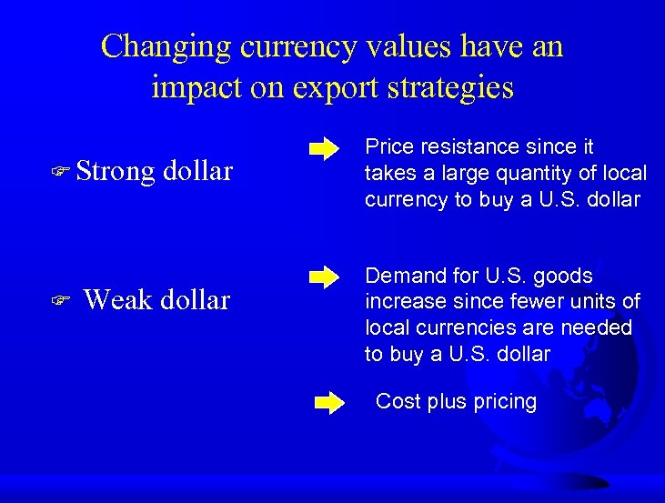 Changing currency values have an impact on export strategies F Strong F dollar Weak