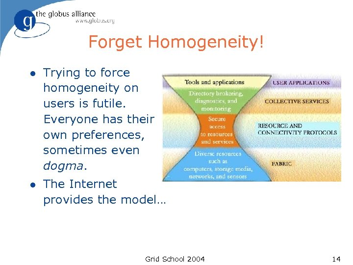 Forget Homogeneity! l Trying to force homogeneity on users is futile. Everyone has their