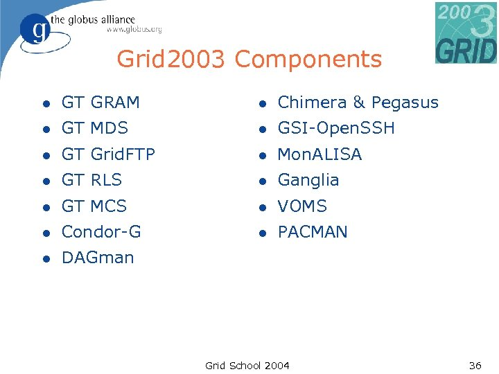 Grid 2003 Components l GT GRAM l Chimera & Pegasus l GT MDS l