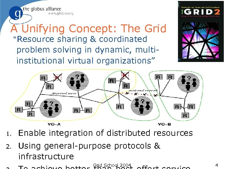 """A Unifying Concept: The Grid """"Resource sharing & coordinated problem solving in dynamic, multiinstitutional"""
