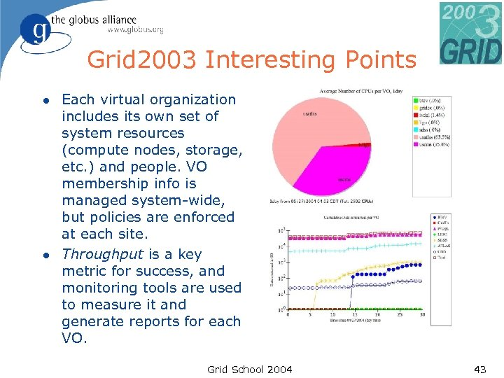 Grid 2003 Interesting Points l l Each virtual organization includes its own set of