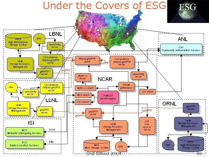 Under the Covers of ESG Grid School 2004 ESG 50