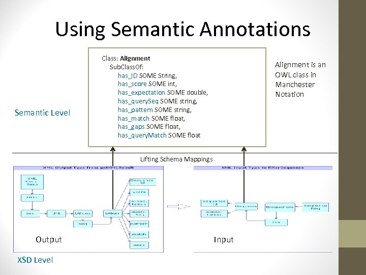 Using Semantic Annotations Semantic Level Class: Alignment Sub. Class. Of: has_ID SOME String, has_score