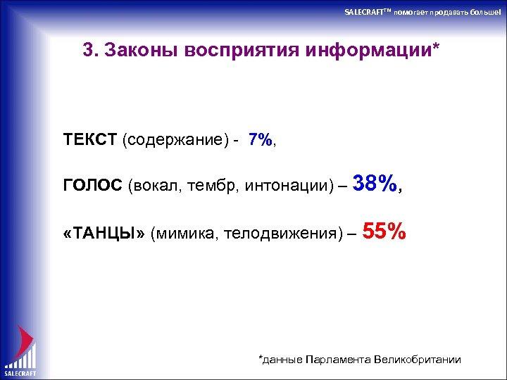 SALECRAFTTM помогает продавать больше! 3. Законы восприятия информации* ТЕКСТ (содержание) - 7%, ГОЛОС (вокал,