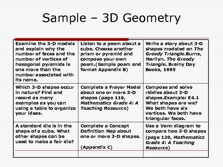 Sample – 3 D Geometry Examine the 3 -D models and explain why the