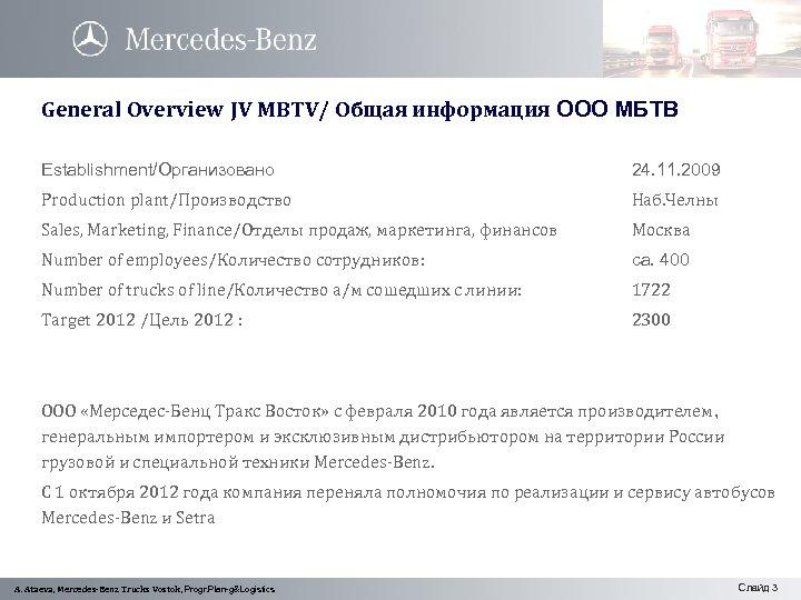 General Overview JV MBTV/ Общая информация ООО МБТВ Establishment/Организовано 24. 11. 2009 Production plant/Производство