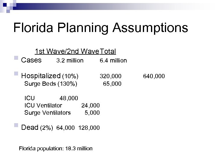 Florida Planning Assumptions 1 st Wave/2 nd Wave. Total Cases 3. 2 million 6.