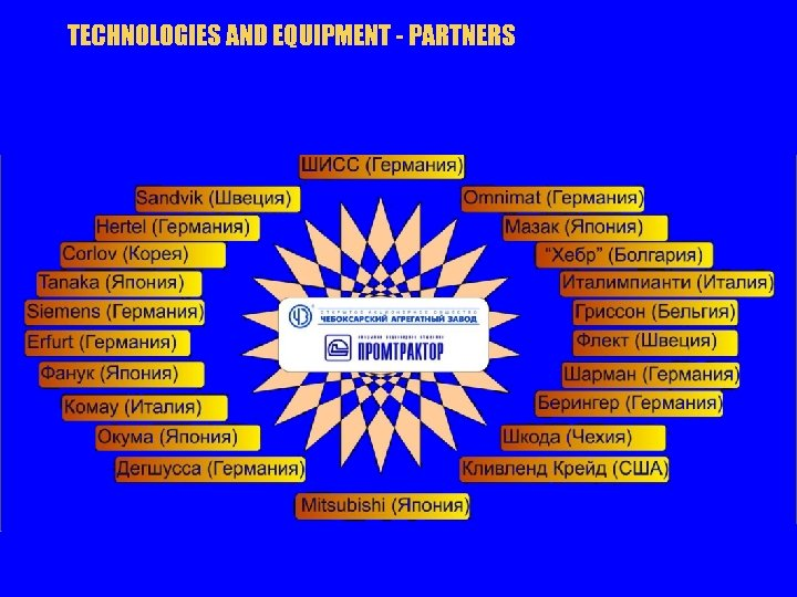 TECHNOLOGIES AND EQUIPMENT - PARTNERS