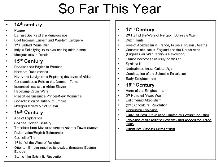 So Far This Year • 14 th century • • • Plague Earliest Sparks