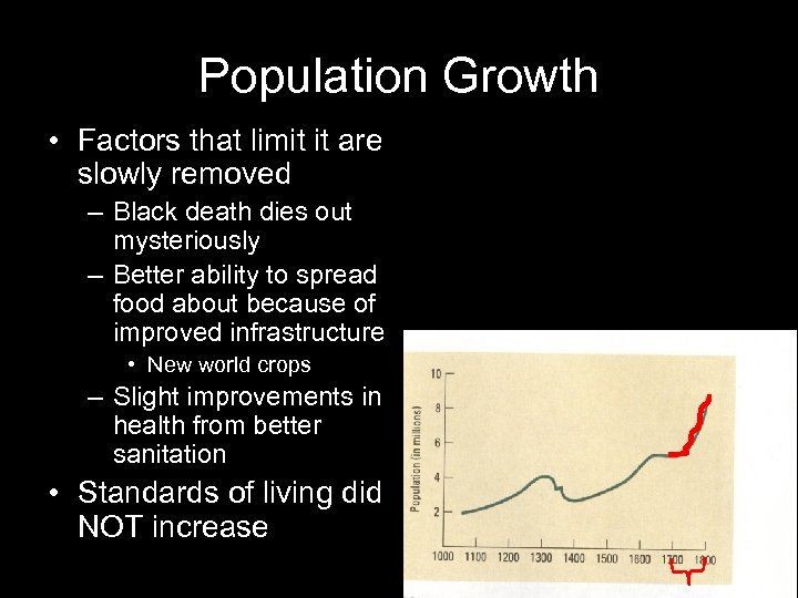 Population Growth • Factors that limit it are slowly removed – Black death dies