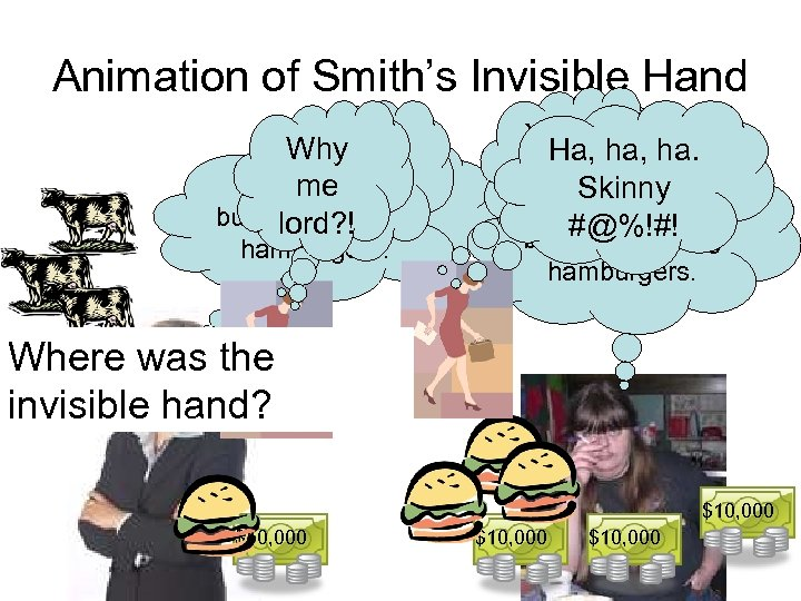 Animation of Smith's Invisible Hand Why YUCK! I willme a start business making lord?