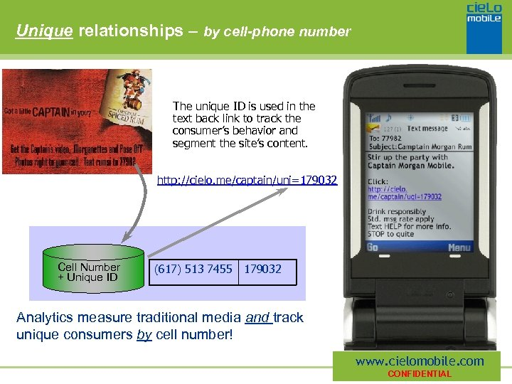 Unique relationships – by cell-phone number The unique ID is used in the text