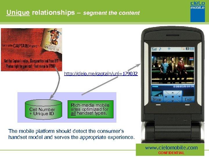 Unique relationships – segment the content http: //cielo. me/captain/uni=179032 Cell Number + Unique ID