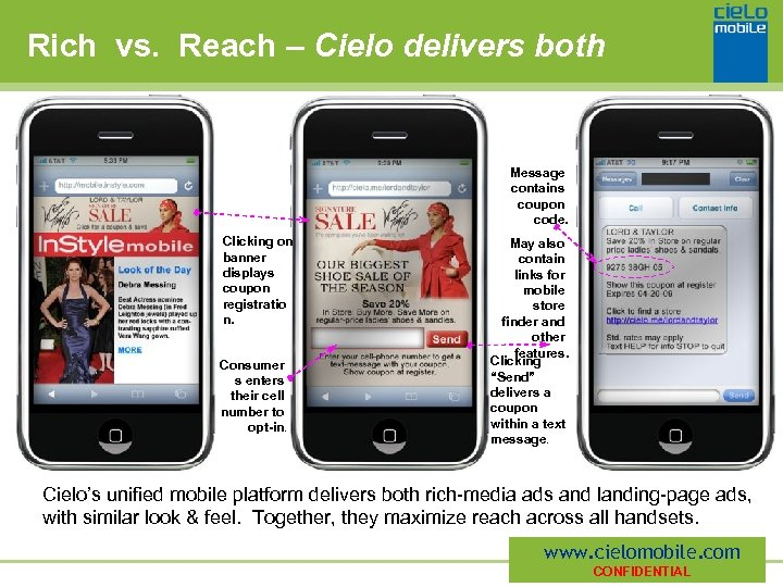 Rich vs. Reach – Cielo delivers both Message contains coupon code. Clicking on banner