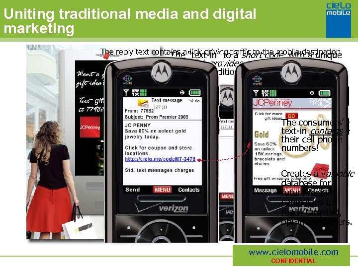 """Uniting traditional media and digital marketing The reply text contains a """"text-in"""" totraffic to"""
