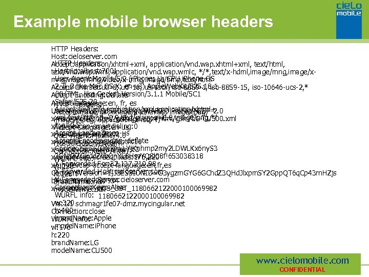Example mobile browser headers HTTP Headers: Host: cieloserver. com HTTP Headers: Accept: application/xhtml+xml, application/vnd.
