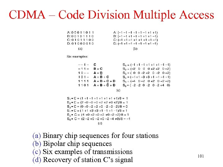CDMA – Code Division Multiple Access (a) Binary chip sequences for four stations (b)
