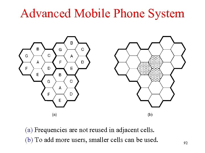 Advanced Mobile Phone System (a) Frequencies are not reused in adjacent cells. (b) To