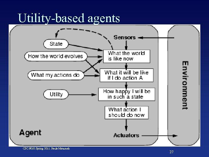 Utility-based agents CSC 9010 Spring 2011. Paula Matuszek 27