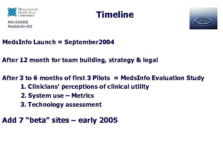 Timeline MA-SHARE Meds. Info-ED Meds. Info Launch = September 2004 After 12 month for