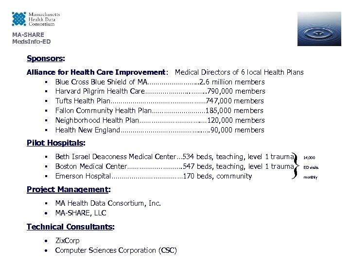 MA-SHARE Meds. Info-ED Sponsors: Alliance for Health Care Improvement: Medical Directors of 6 local