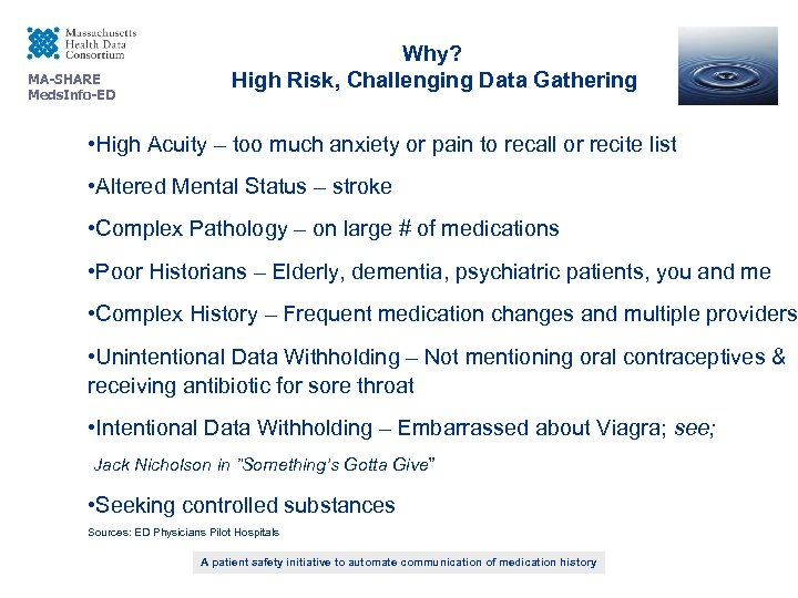 MA-SHARE Meds. Info-ED Why? High Risk, Challenging Data Gathering • High Acuity – too