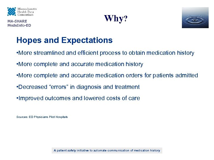Why? MA-SHARE Meds. Info-ED Hopes and Expectations • More streamlined and efficient process to