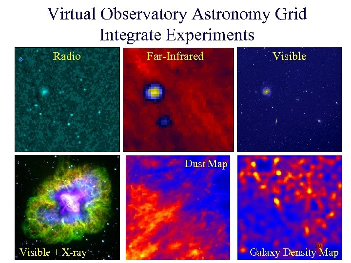 Virtual Observatory Astronomy Grid Integrate Experiments Radio Far-Infrared Visible Dust Map Visible + X-ray