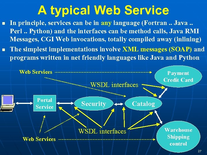 A typical Web Service n n In principle, services can be in any language